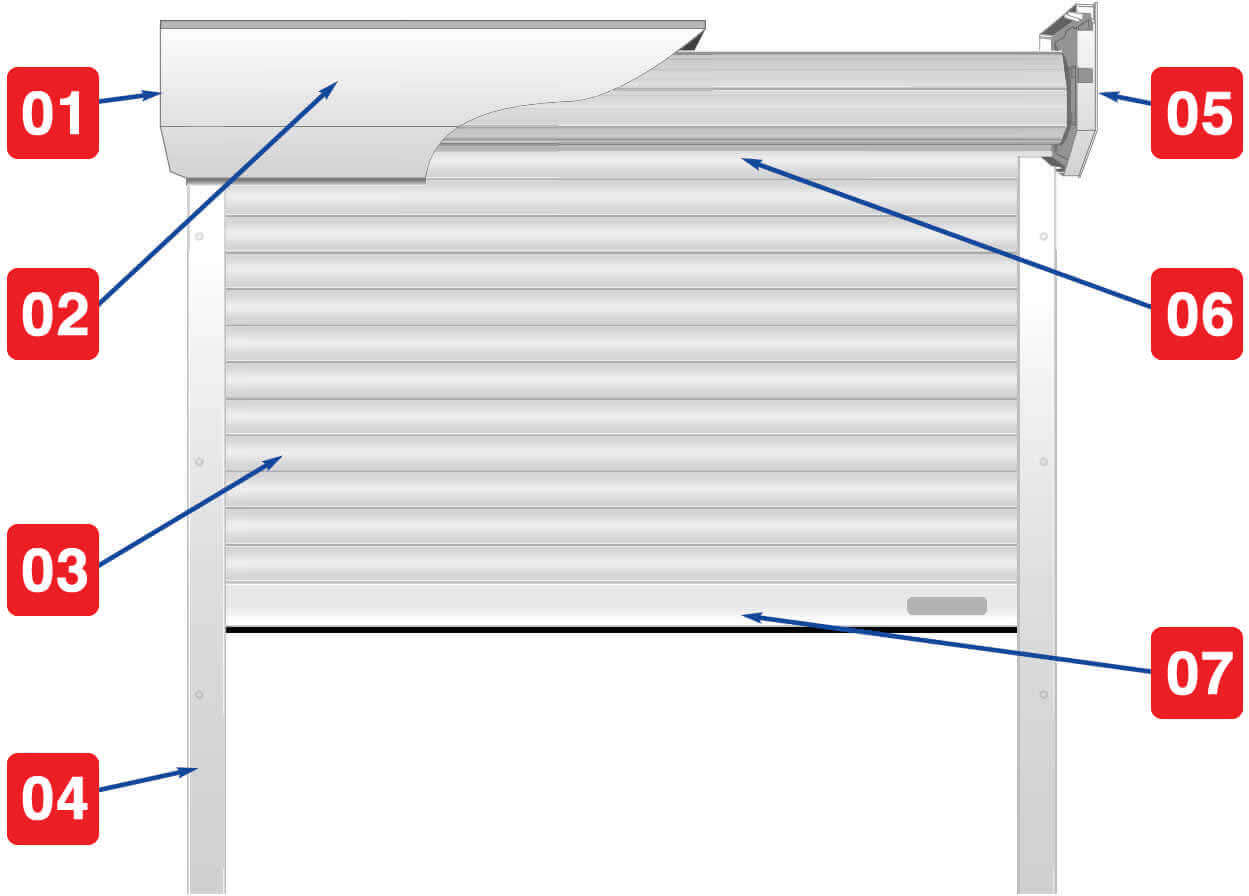 Image of Garage Door Components Overview